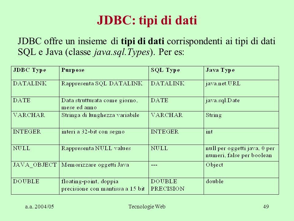 a.a. 2004/05Tecnologie Web49 JDBC: tipi di dati JDBC offre un insieme di tipi di dati corrispondenti ai tipi di dati SQL e Java (classe java.sql.Types