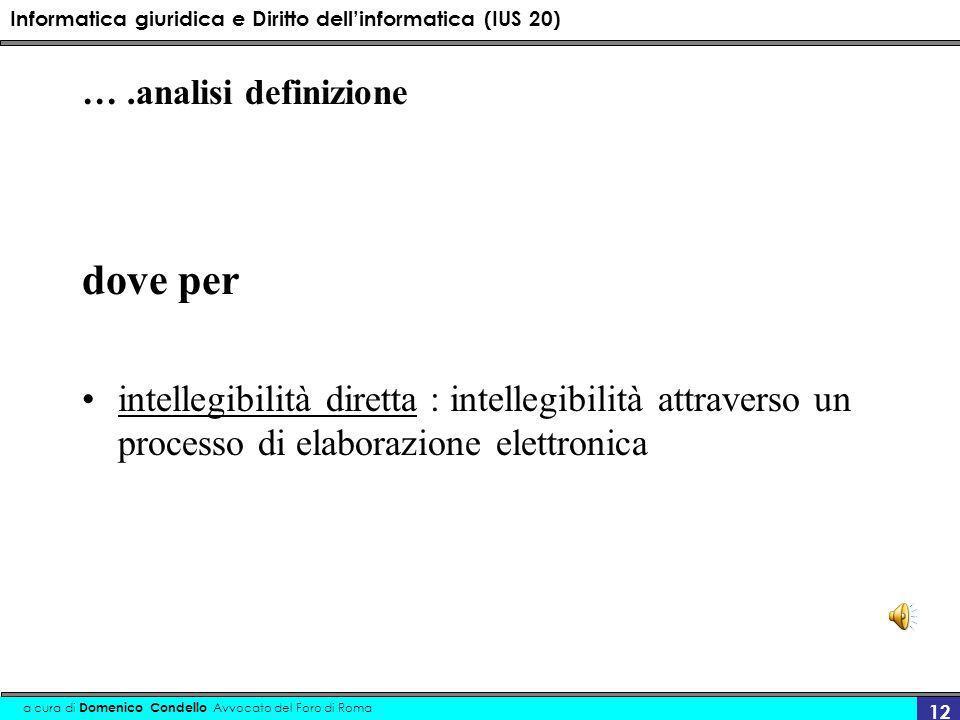 Informatica giuridica e Diritto dellinformatica (IUS 20) a cura di Domenico Condello Avvocato del Foro di Roma 12 ….analisi definizione dove per intel