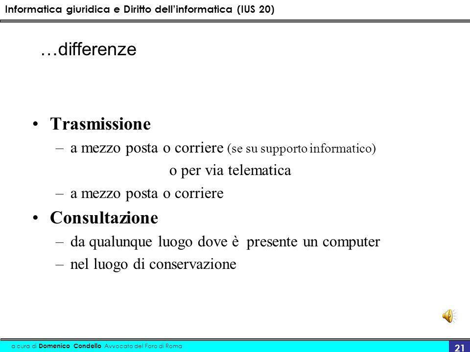 Informatica giuridica e Diritto dellinformatica (IUS 20) a cura di Domenico Condello Avvocato del Foro di Roma 21 Trasmissione –a mezzo posta o corrie