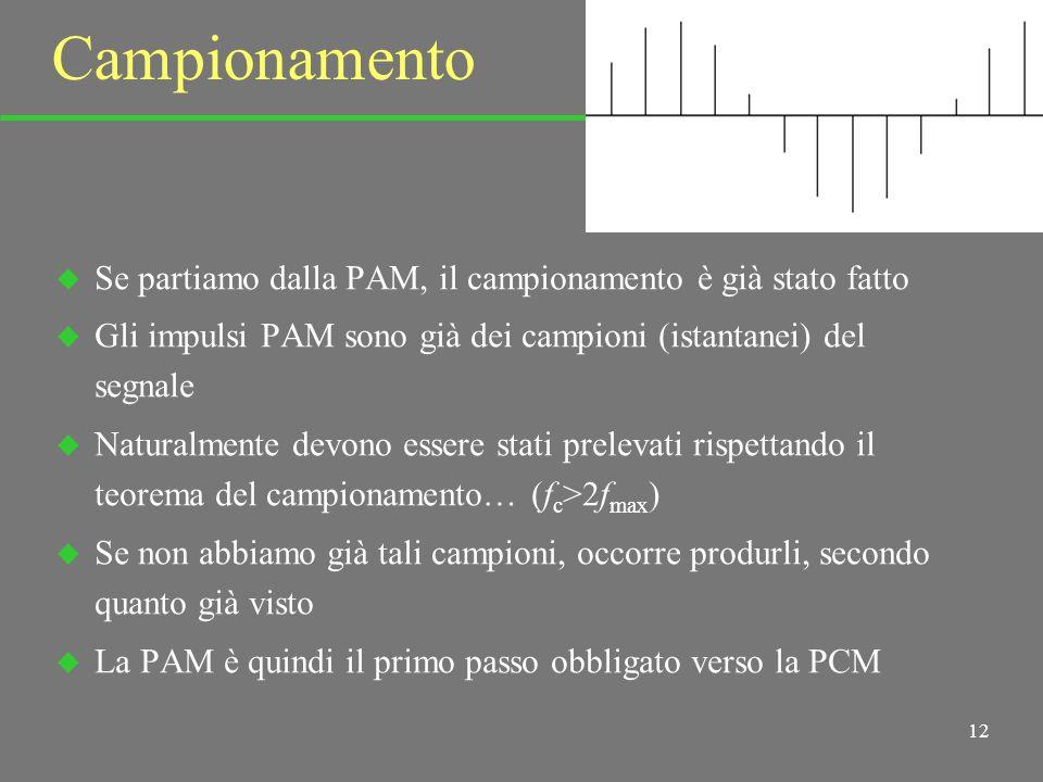 11 = PAM u Senza metro: si costruisce un campione, che contiene nella sua lunghezza linformazione e si invia quello = PAM u Col metro: il campione (il