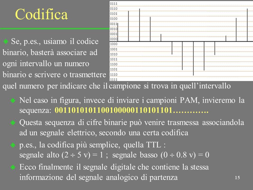 14 Quantizzazione u Allaumentare del numero degli intervalli, diminuisce lampiezza di ogni intervallo, aumenta la precisione della lettura e aumenta i