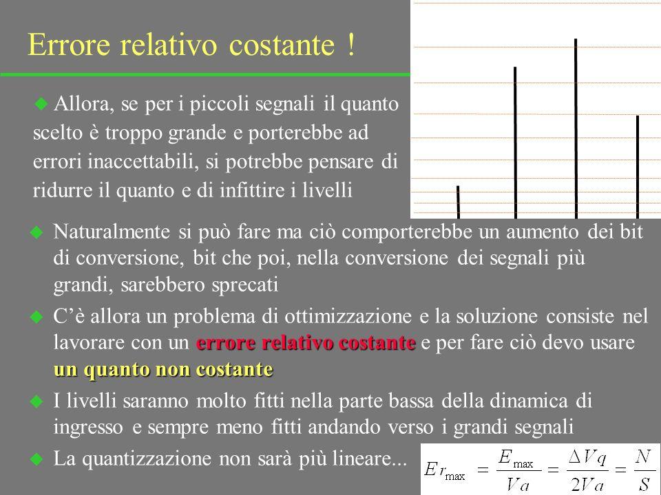 39 Errore relativo u Quantizzando in intervalli regolari, tutti uguali, si ottiene lo stesso errore massimo in ogni intervallo indipendentemente dal valore di ampiezza del segnale Va lerrore relativoS/N.