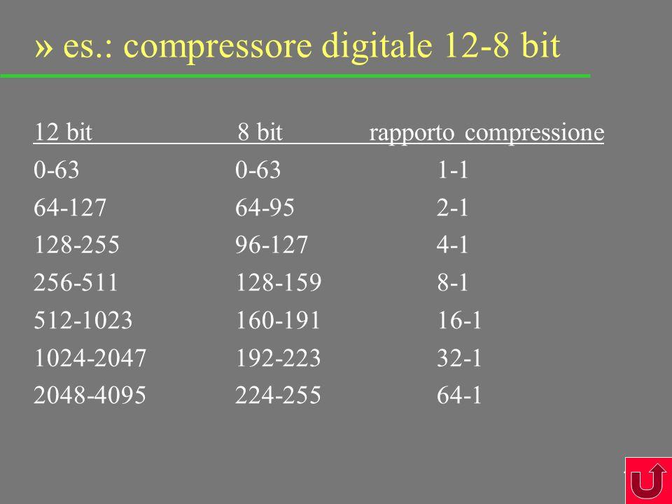 46 Compressore digitale u La stessa operazione di compressione si può svolgere in digitale ossia sui numeri ottenuti dalla conversione dei campioni u Innanzi tutto dovremo avere il materiale da comprimere: i numeri, i bit u Allora dovremo dapprima convertire su un numero di bit superiore a quello finale, poi comprimeremo in maniera logaritmica, ottenendo un numero inferiore di livelli u Faremo tutto in modo da ottenere, come numero di livelli (e di bit) finali, proprio quello che volevamo u Alla fine, il compressore digitale è solamente un codificatore u Se si deve convertire su 8 bit, al solito si parte con 12 bit poi si comprime comprime Va Campionatore Convertitore (12 bit) Compressore digitale (8 bit) PAM PCM