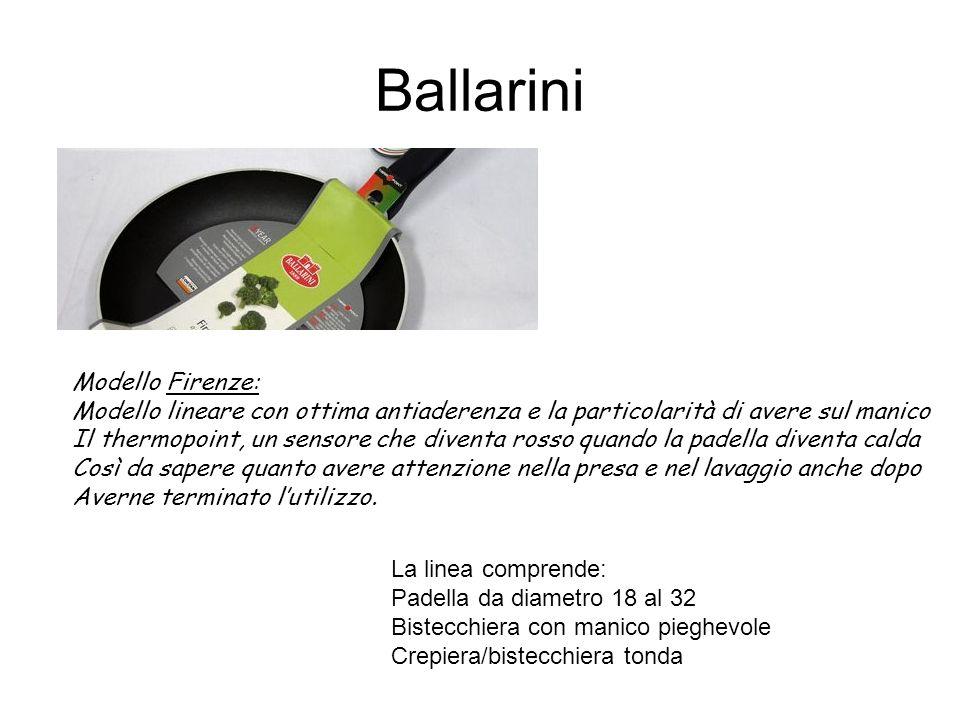Ballarini Modello Firenze: Modello lineare con ottima antiaderenza e la particolarità di avere sul manico Il thermopoint, un sensore che diventa rosso