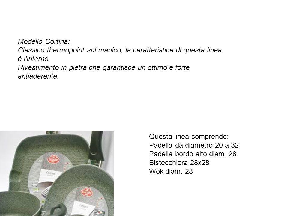 professionale Padella in alluminio della serie Professionale con il rivestimento in Pietra Su ordinazione tutte le misure al Momento disponibili abbiamo le Padelle diametro 24-28-32