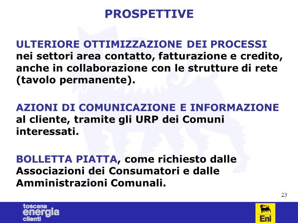 23 PROSPETTIVE AZIONI DI COMUNICAZIONE E INFORMAZIONE al cliente, tramite gli URP dei Comuni interessati. BOLLETTA PIATTA, come richiesto dalle Associ