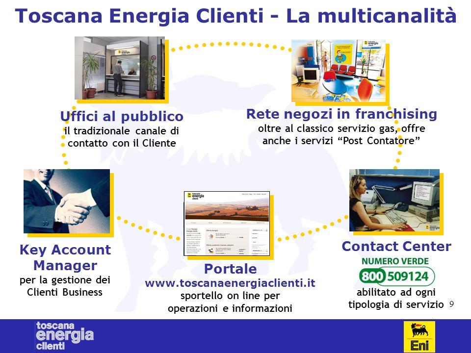 Toscana Energia Clienti - La multicanalità Key Account Manager per la gestione dei Clienti Business Rete negozi in franchising oltre al classico servi