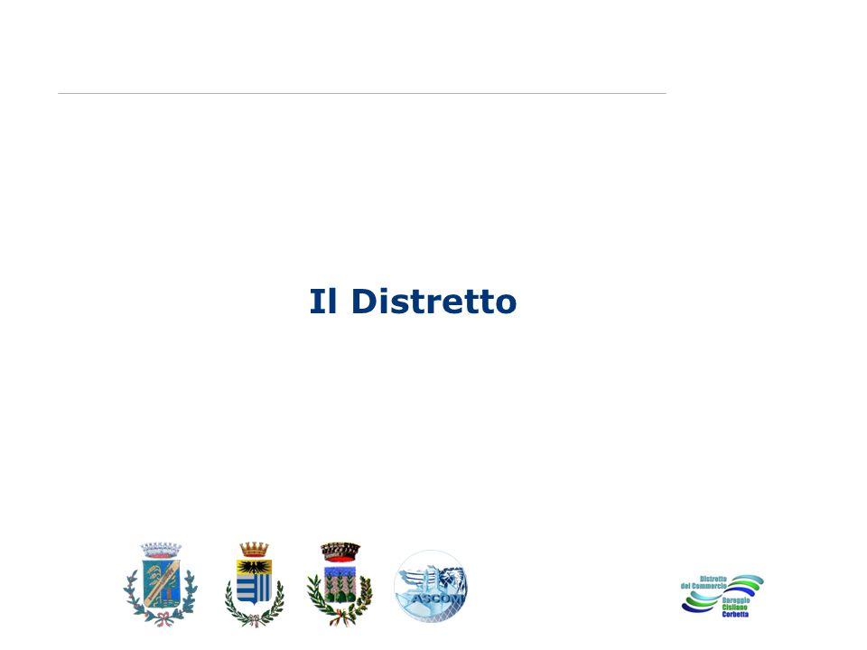 www.eurca.com Il Distretto