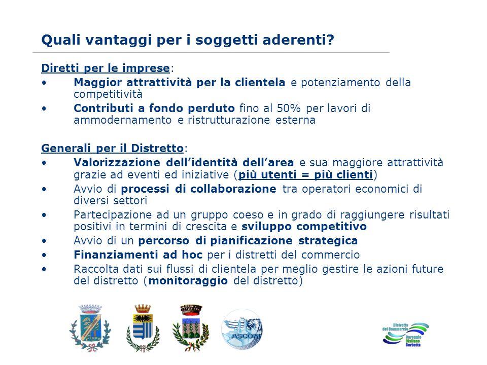 www.eurca.com Diretti per le imprese: Maggior attrattività per la clientela e potenziamento della competitività Contributi a fondo perduto fino al 50%