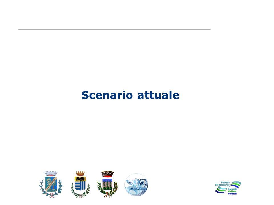 www.eurca.com Quali sono i prossimi passi.