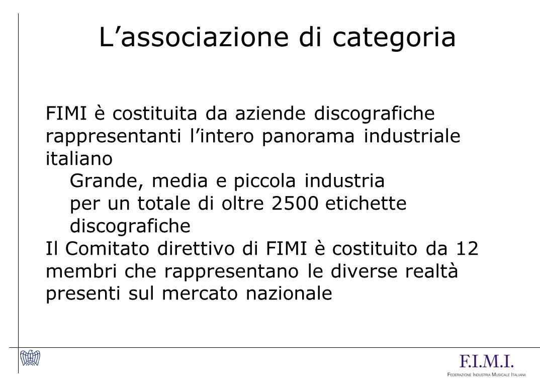Lassociazione di categoria FIMI è costituita da aziende discografiche rappresentanti lintero panorama industriale italiano Grande, media e piccola industria per un totale di oltre 2500 etichette discografiche Il Comitato direttivo di FIMI è costituito da 12 membri che rappresentano le diverse realtà presenti sul mercato nazionale