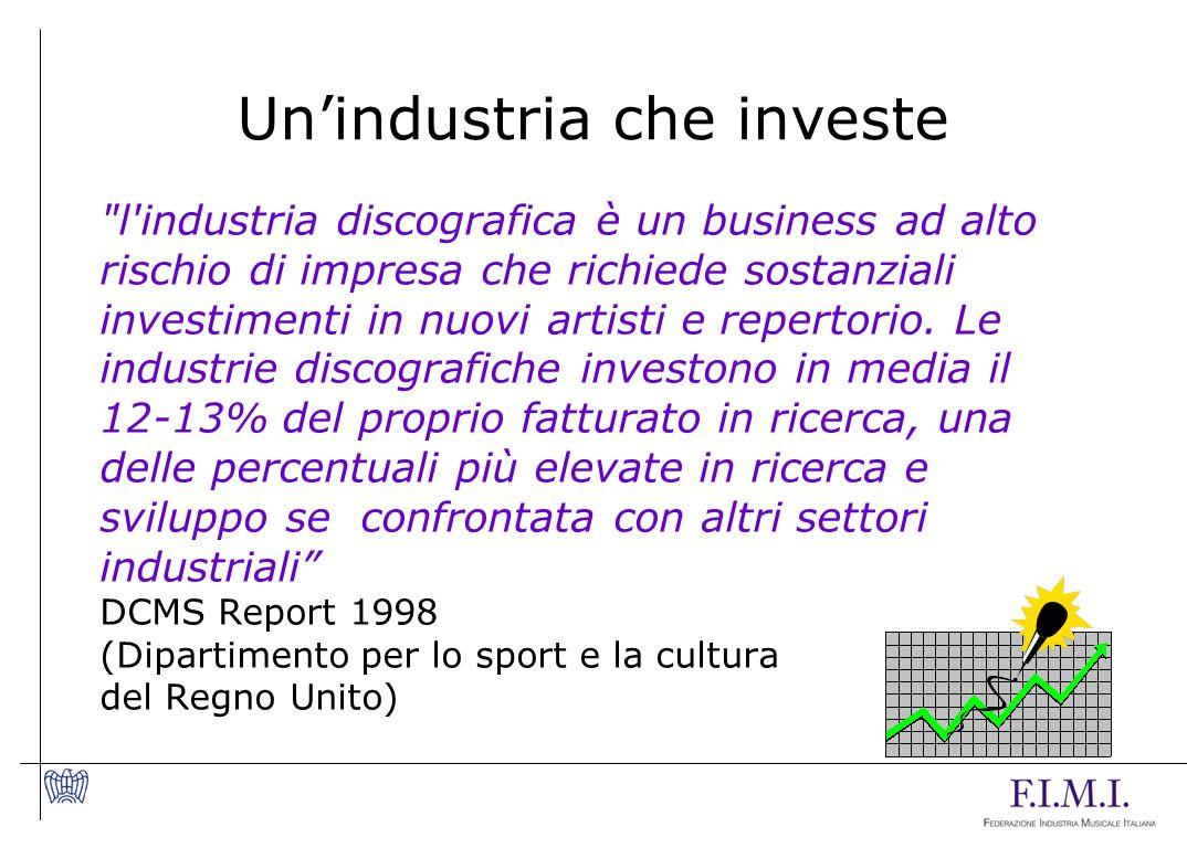 Unindustria che investe l industria discografica è un business ad alto rischio di impresa che richiede sostanziali investimenti in nuovi artisti e repertorio.