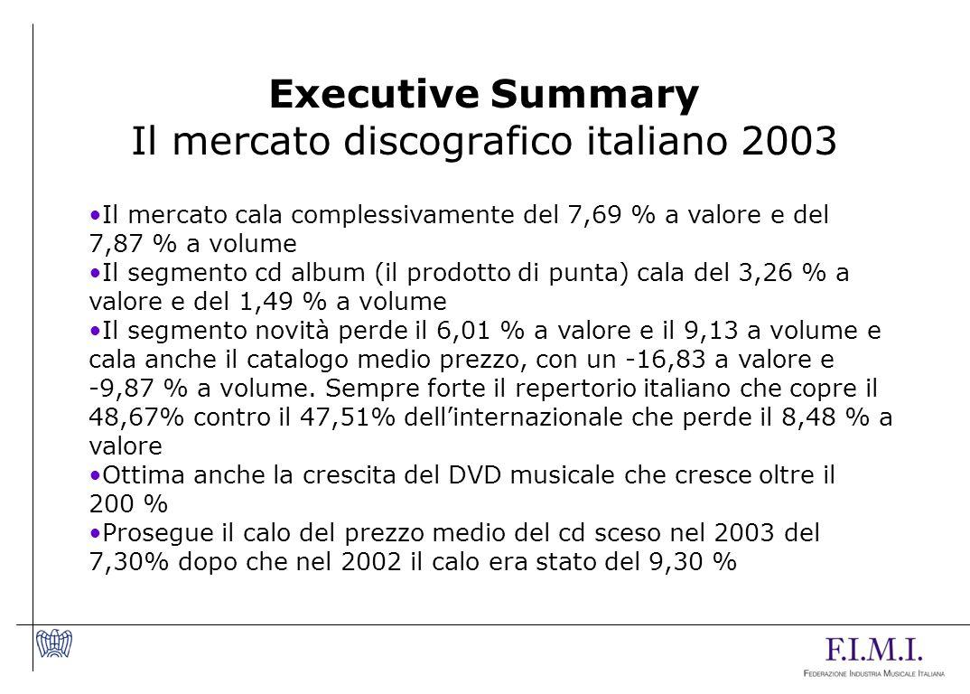 Executive Summary Il mercato discografico italiano 2003 Il mercato cala complessivamente del 7,69 % a valore e del 7,87 % a volume Il segmento cd album (il prodotto di punta) cala del 3,26 % a valore e del 1,49 % a volume Il segmento novità perde il 6,01 % a valore e il 9,13 a volume e cala anche il catalogo medio prezzo, con un -16,83 a valore e -9,87 % a volume.