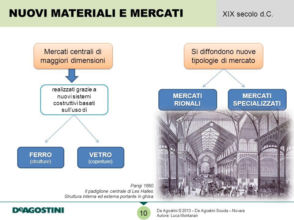 NUOVI MATERIALI E MERCATI XIX secolo d.C. 10 Mercati centrali di maggiori dimensioni realizzati grazie a nuovi sistemi costruttivi basati sulluso di F