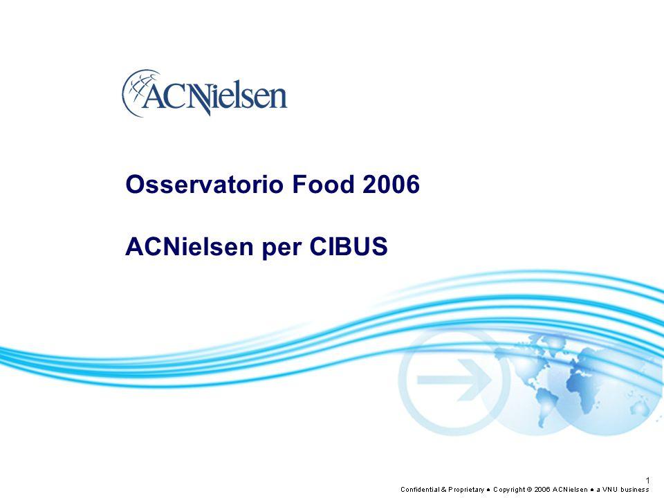 1 Osservatorio Food 2006 ACNielsen per CIBUS