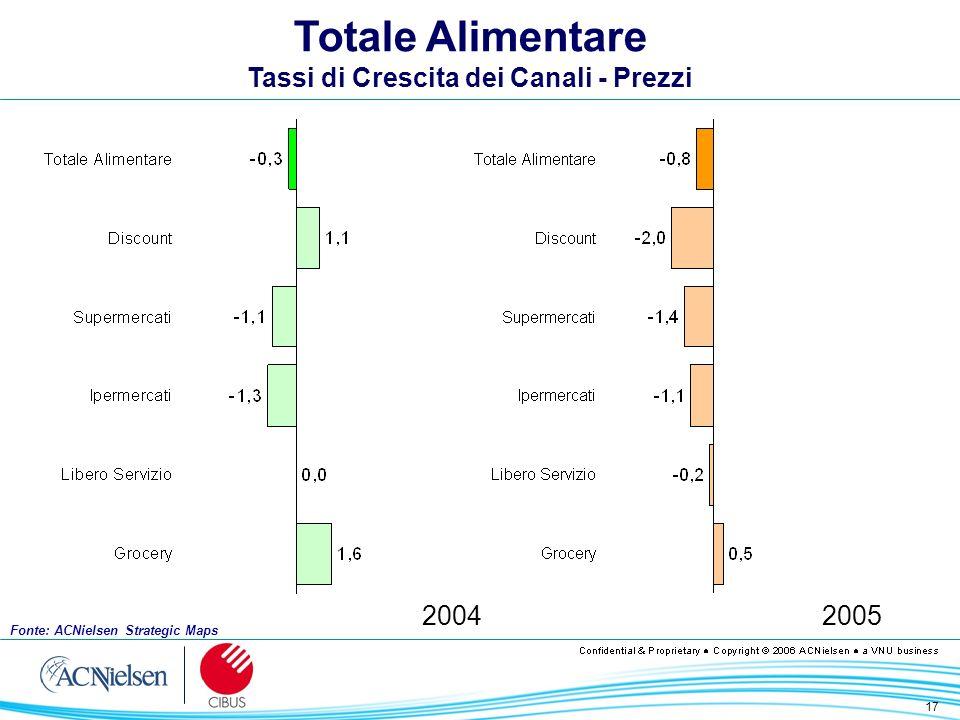 17 Totale Alimentare Tassi di Crescita dei Canali - Prezzi 20042005 Fonte: ACNielsen Strategic Maps