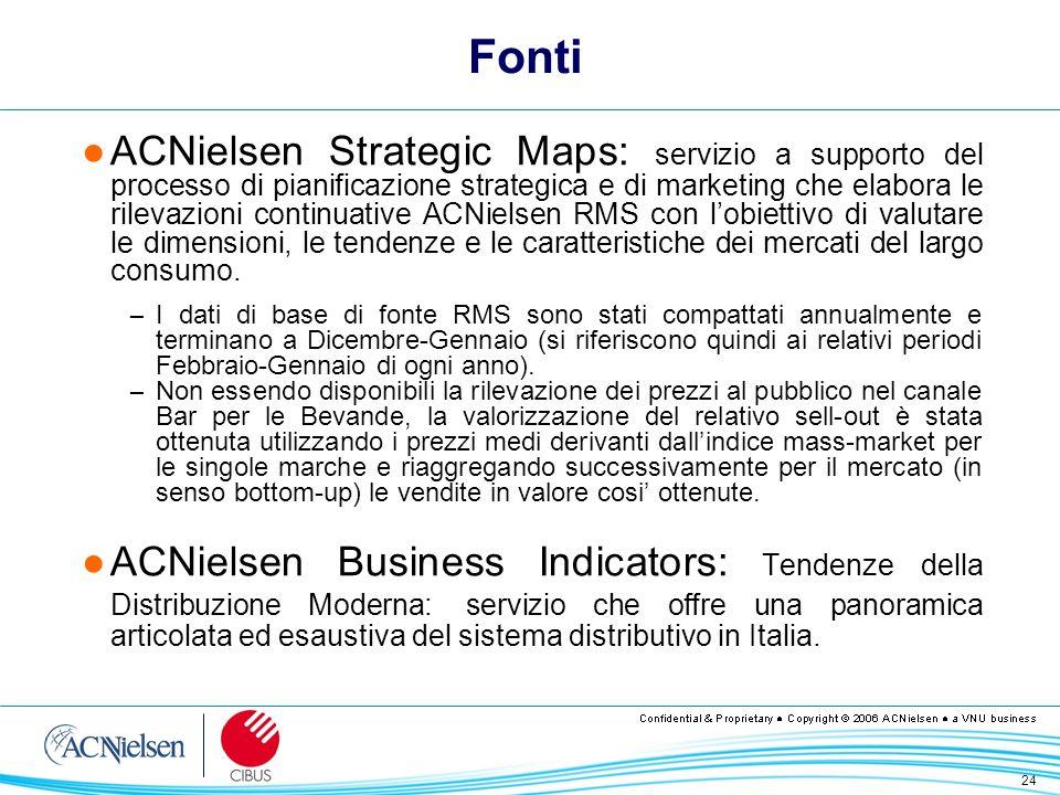 24 Fonti ACNielsen Strategic Maps: servizio a supporto del processo di pianificazione strategica e di marketing che elabora le rilevazioni continuativ
