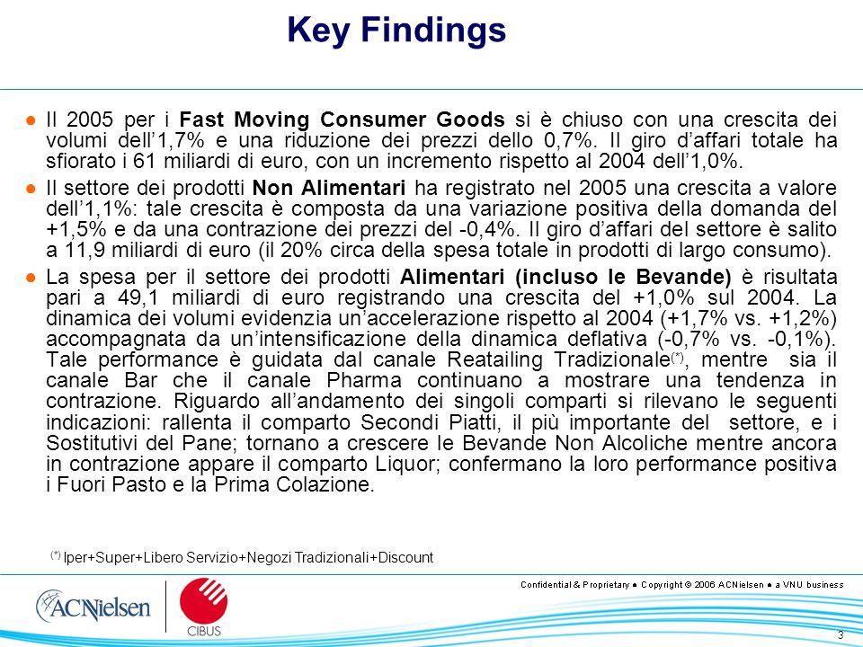 4 Key Findings Il Discount conferma il suo momento di forte espansione con crescite a due cifre, supportate anche da nuove aperture (+9,8% nel 2005 – Fonte GNLC) ed un contributo alla crescita paragonabile a quello della parte alta della distribuzione.