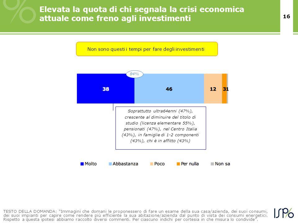 16 Elevata la quota di chi segnala la crisi economica attuale come freno agli investimenti Non sono questi i tempi per fare degli investimenti 84% TES