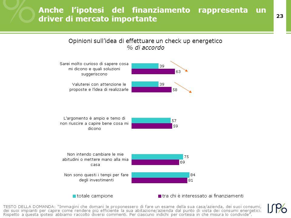 23 Opinioni sullidea di effettuare un check up energetico % di accordo TESTO DELLA DOMANDA: Immagini che domani le proponessero di fare un esame della