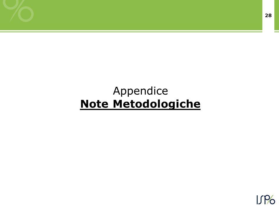 28 Appendice Note Metodologiche