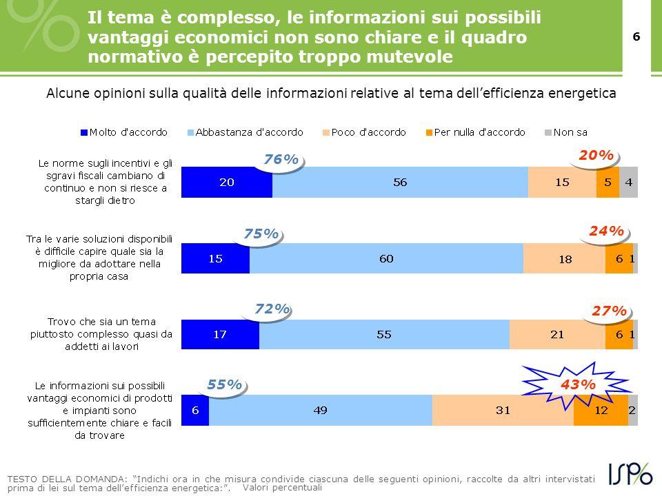 6 Alcune opinioni sulla qualità delle informazioni relative al tema dellefficienza energetica Il tema è complesso, le informazioni sui possibili vanta