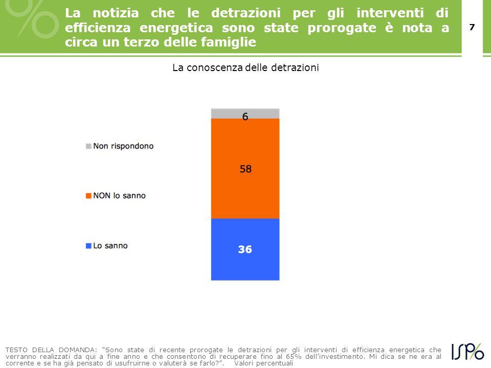 7 La notizia che le detrazioni per gli interventi di efficienza energetica sono state prorogate è nota a circa un terzo delle famiglie TESTO DELLA DOM