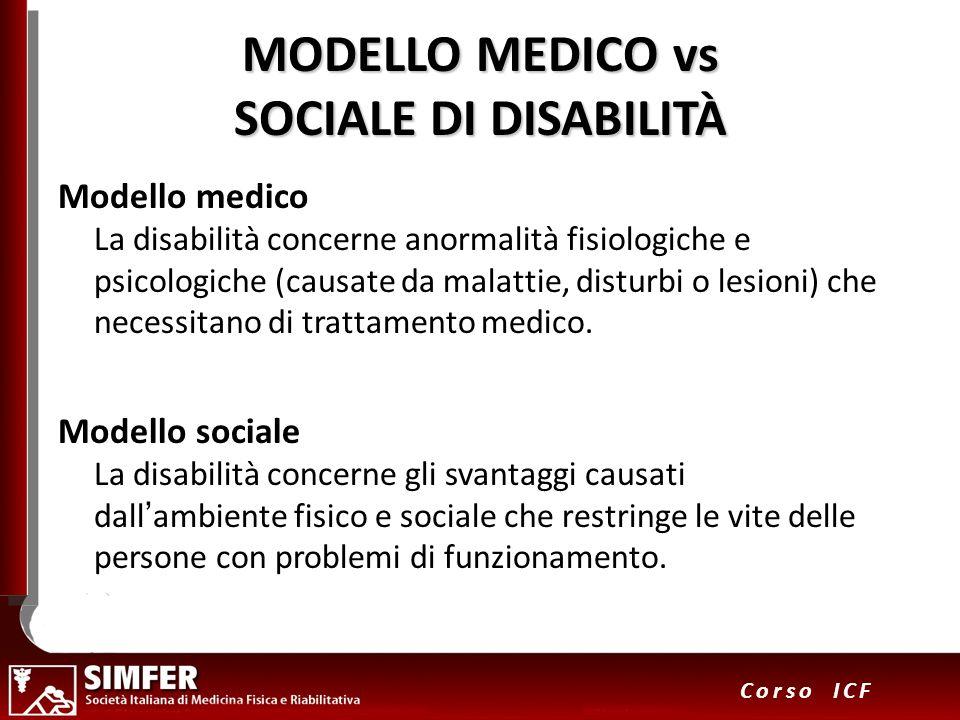 18 Corso ICF MODELLO MEDICO vs SOCIALE DI DISABILITÀ Modello medico La disabilità concerne anormalità fisiologiche e psicologiche (causate da malattie