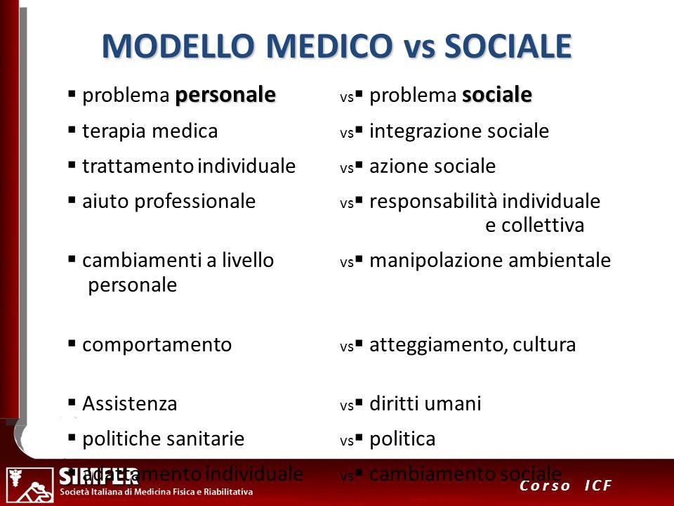 19 Corso ICF MODELLO MEDICO vs SOCIALE personalesociale problema personale vs problema sociale terapia medica vs integrazione sociale trattamento indi