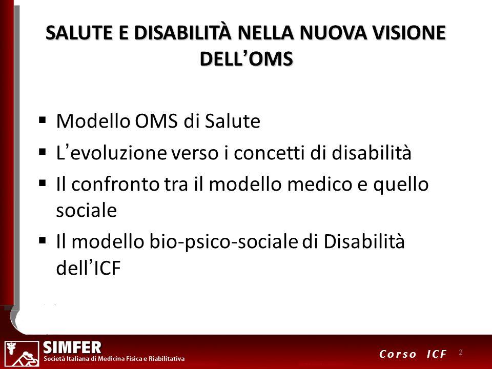 2 Corso ICF SALUTE E DISABILITÀ NELLA NUOVA VISIONE DELLOMS Modello OMS di Salute Levoluzione verso i concetti di disabilità Il confronto tra il model