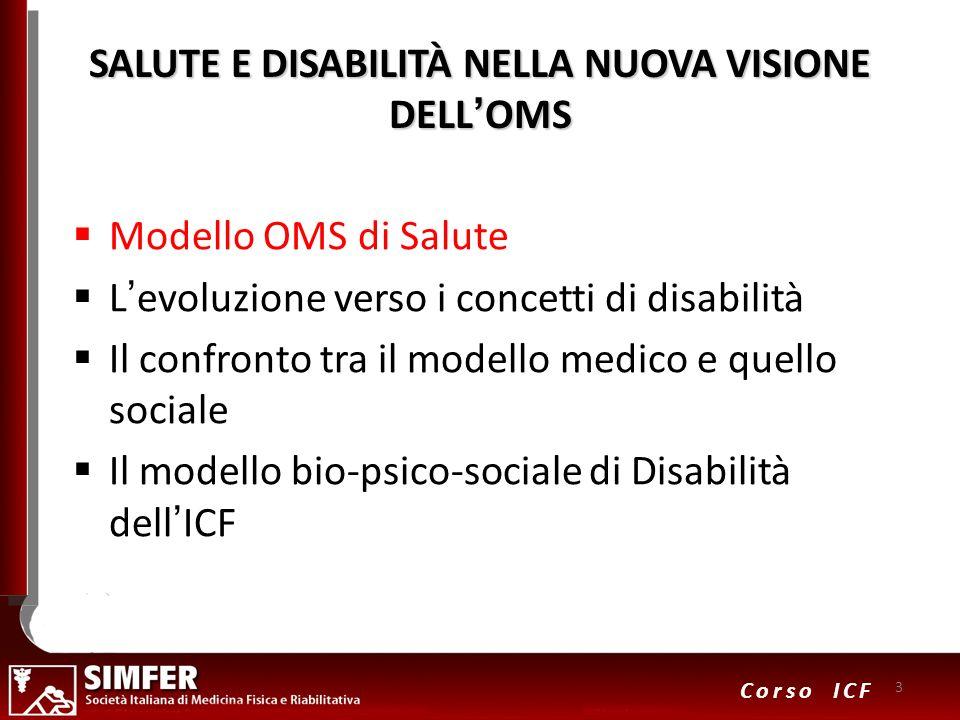 3 Corso ICF SALUTE E DISABILITÀ NELLA NUOVA VISIONE DELLOMS Modello OMS di Salute Levoluzione verso i concetti di disabilità Il confronto tra il model