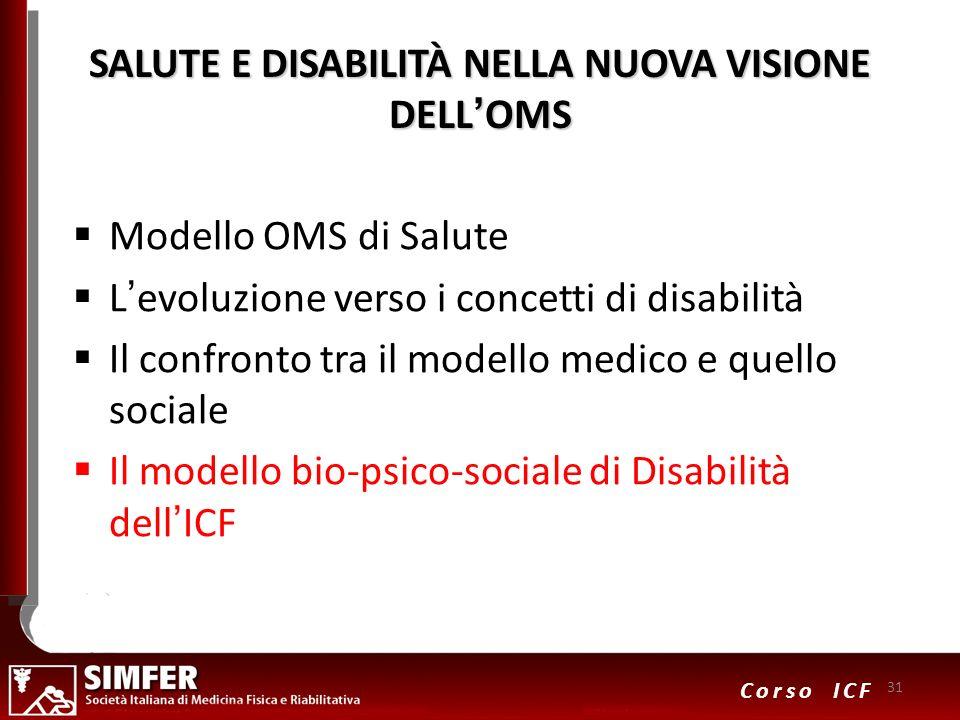 31 Corso ICF SALUTE E DISABILITÀ NELLA NUOVA VISIONE DELLOMS Modello OMS di Salute Levoluzione verso i concetti di disabilità Il confronto tra il mode