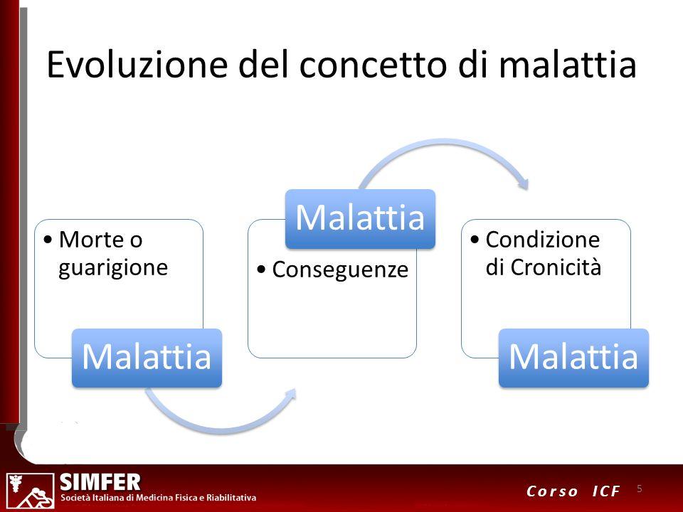 5 Corso ICF Evoluzione del concetto di malattia 5