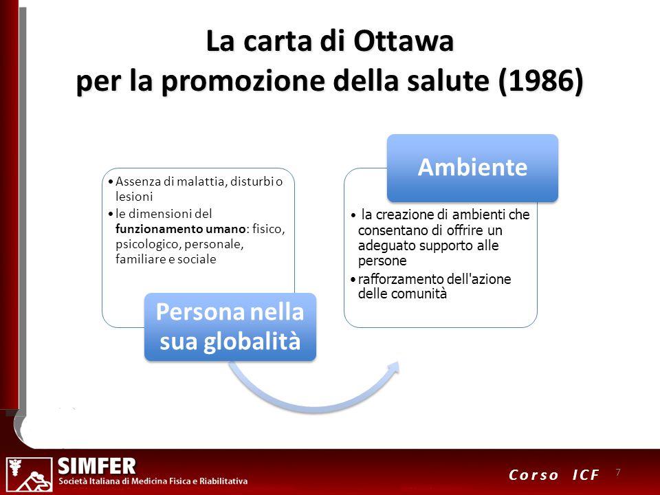 7 Corso ICF La carta di Ottawa per la promozione della salute (1986) 7