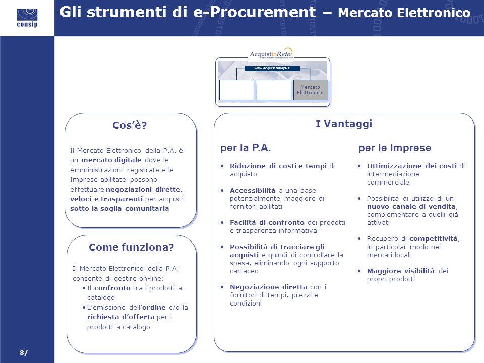 8/ I Vantaggi Cosè. Il Mercato Elettronico della P.A.