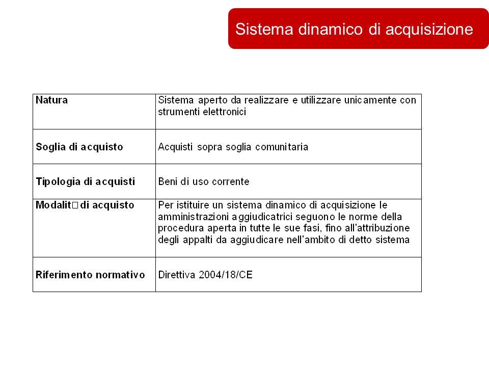 Università di Bologna Sistema dinamico di acquisizione