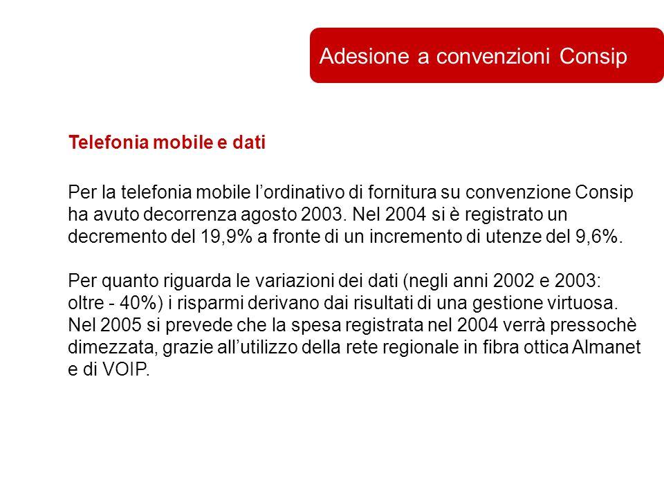Università di Bologna Adesione a convenzioni Consip Telefonia mobile e dati Per la telefonia mobile lordinativo di fornitura su convenzione Consip ha avuto decorrenza agosto 2003.