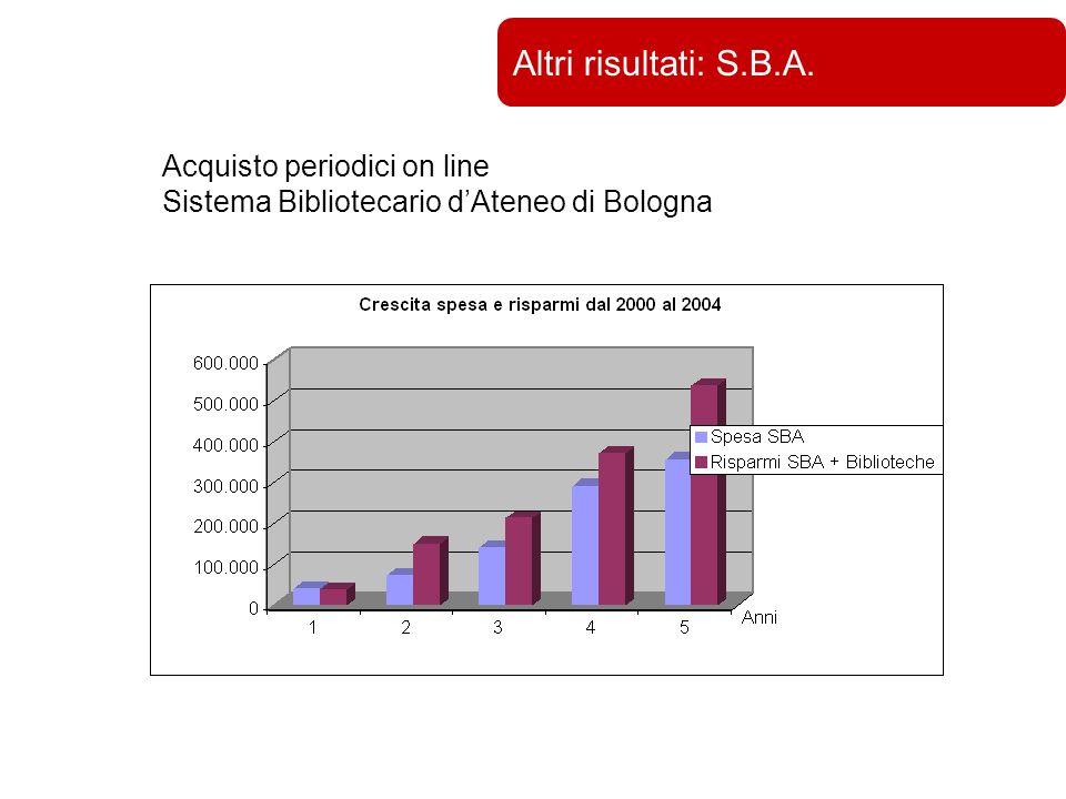Università di Bologna Altri risultati: S.B.A.