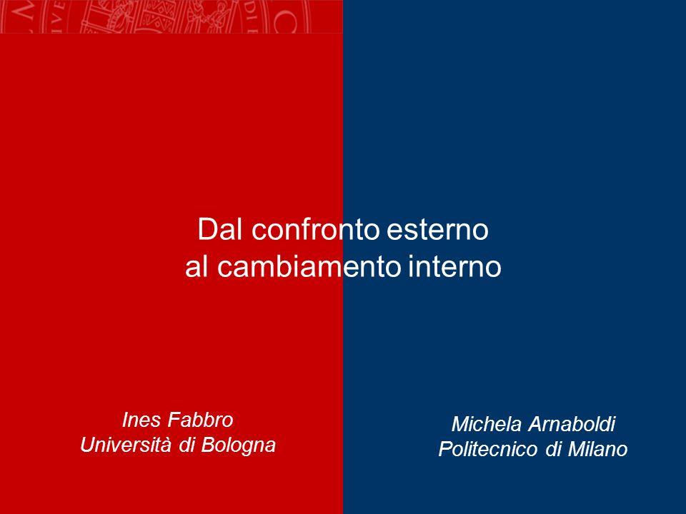 Dal confronto esterno al cambiamento interno Ines Fabbro Università di Bologna Michela Arnaboldi Politecnico di Milano