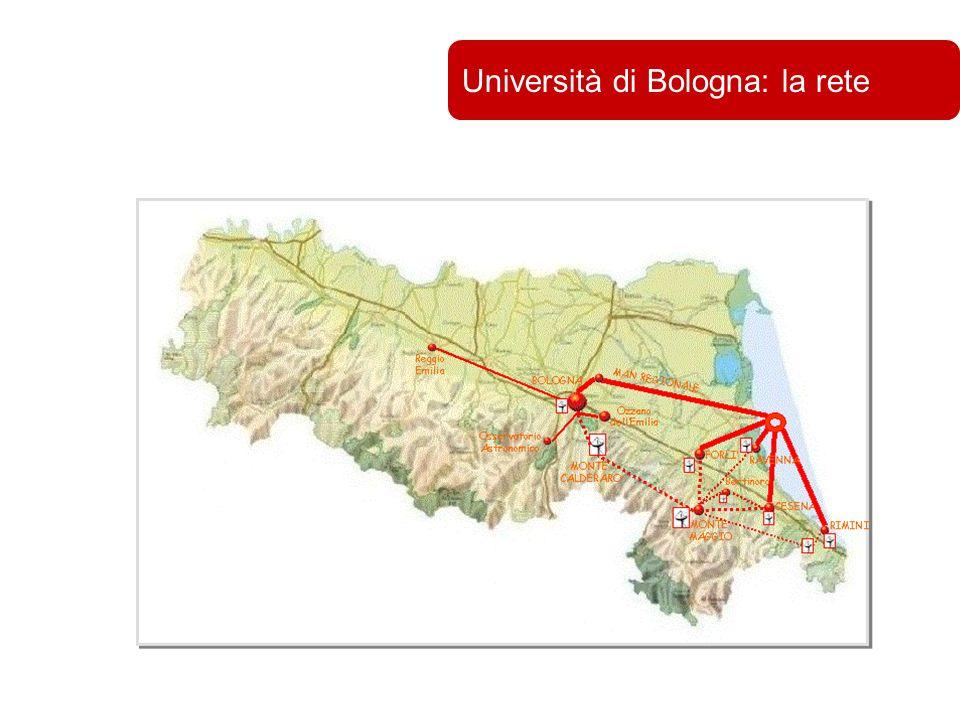 Università di Bologna Università di Bologna: la rete