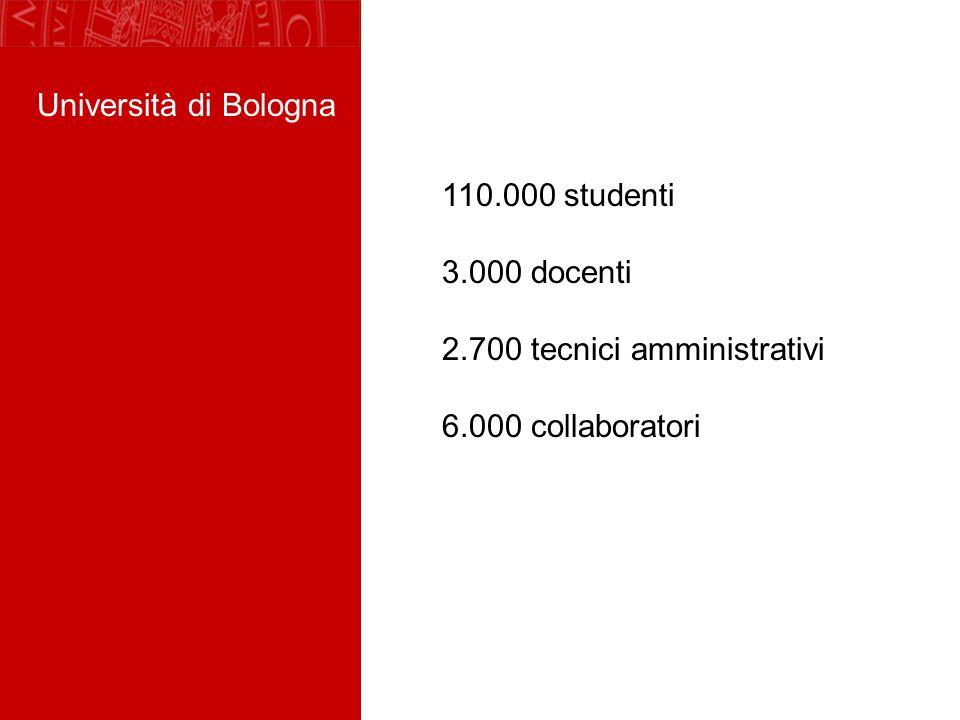 Università di Bologna 110.000 studenti 3.000 docenti 2.700 tecnici amministrativi 6.000 collaboratori