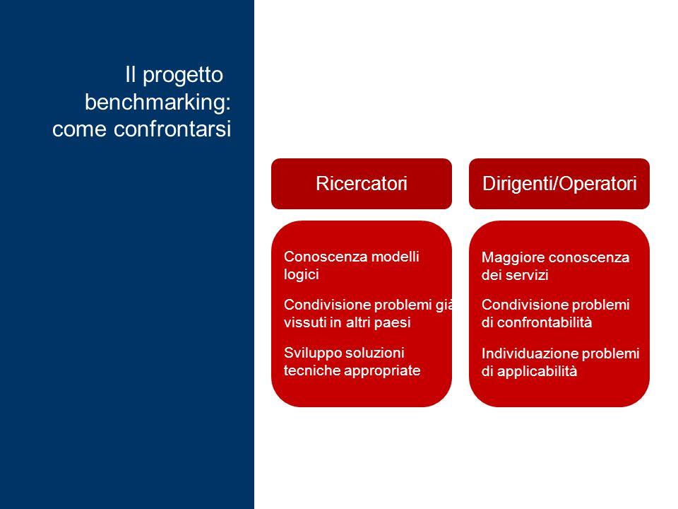Il progetto benchmarking: come confrontarsi Conoscenza modelli logici Condivisione problemi già vissuti in altri paesi Sviluppo soluzioni tecniche appropriate Maggiore conoscenza dei servizi Condivisione problemi di confrontabilità Individuazione problemi di applicabilità RicercatoriDirigenti/Operatori