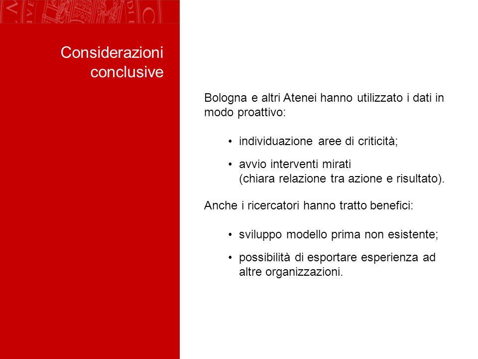 Considerazioni conclusive Bologna e altri Atenei hanno utilizzato i dati in modo proattivo: individuazione aree di criticità; avvio interventi mirati (chiara relazione tra azione e risultato).