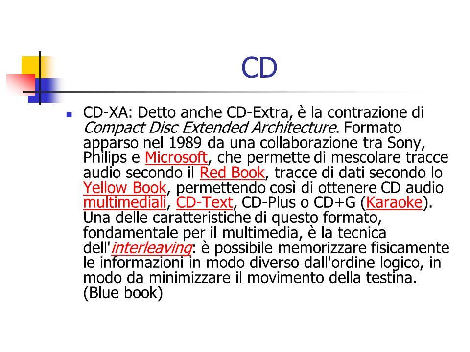 CD CD-XA: Detto anche CD-Extra, è la contrazione di Compact Disc Extended Architecture. Formato apparso nel 1989 da una collaborazione tra Sony, Phili