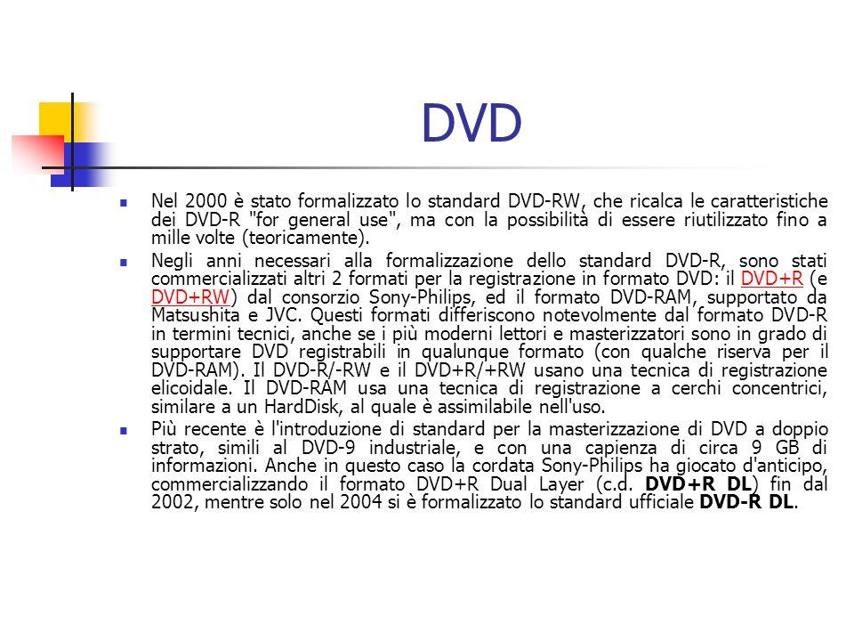 DVD Nel 2000 è stato formalizzato lo standard DVD-RW, che ricalca le caratteristiche dei DVD-R for general use , ma con la possibilità di essere riutilizzato fino a mille volte (teoricamente).