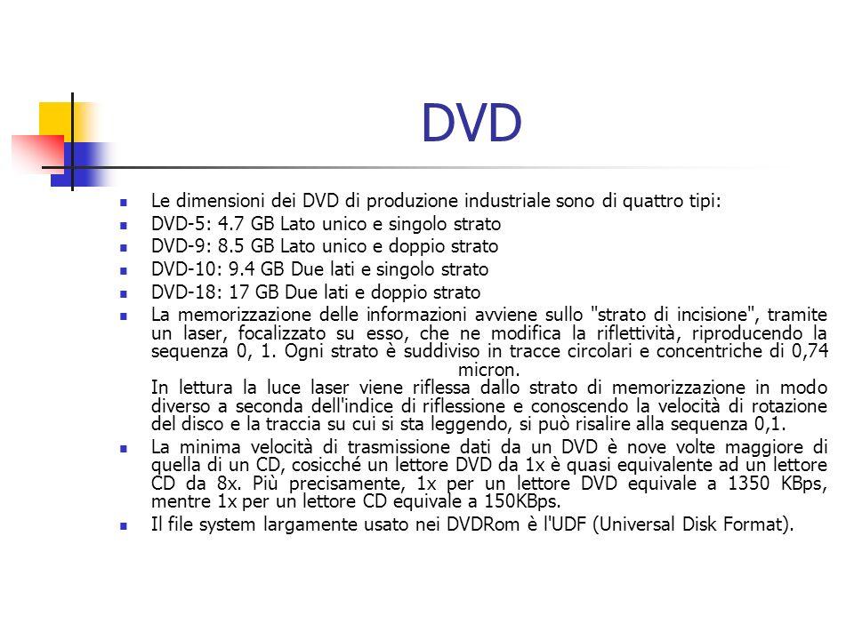 DVD Le dimensioni dei DVD di produzione industriale sono di quattro tipi: DVD-5: 4.7 GB Lato unico e singolo strato DVD-9: 8.5 GB Lato unico e doppio strato DVD-10: 9.4 GB Due lati e singolo strato DVD-18: 17 GB Due lati e doppio strato La memorizzazione delle informazioni avviene sullo strato di incisione , tramite un laser, focalizzato su esso, che ne modifica la riflettività, riproducendo la sequenza 0, 1.