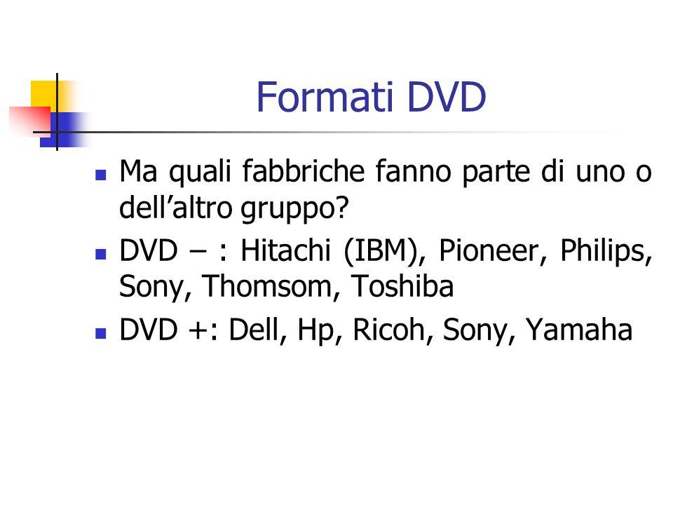 Formati DVD Ma quali fabbriche fanno parte di uno o dellaltro gruppo? DVD – : Hitachi (IBM), Pioneer, Philips, Sony, Thomsom, Toshiba DVD +: Dell, Hp,