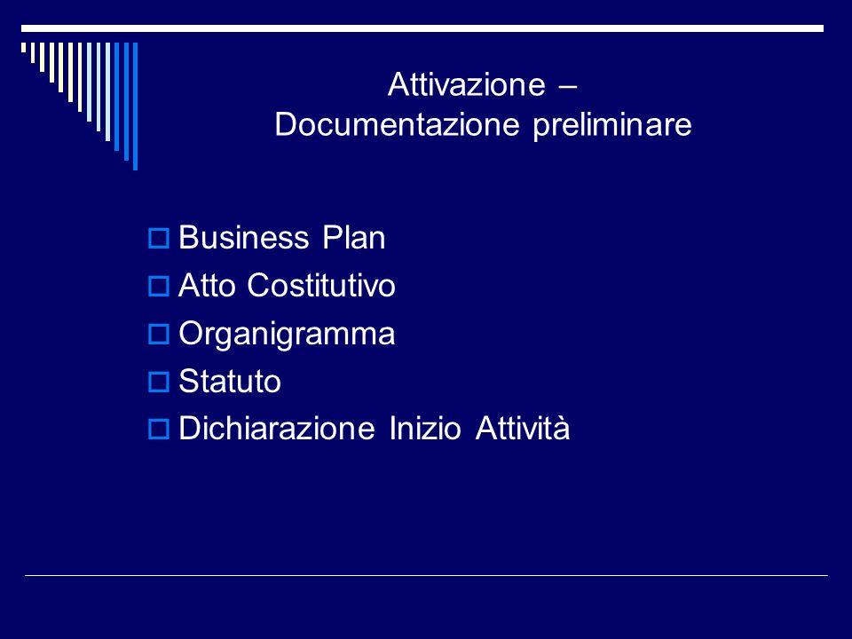 Attivazione – Documentazione preliminare Business Plan Atto Costitutivo Organigramma Statuto Dichiarazione Inizio Attività