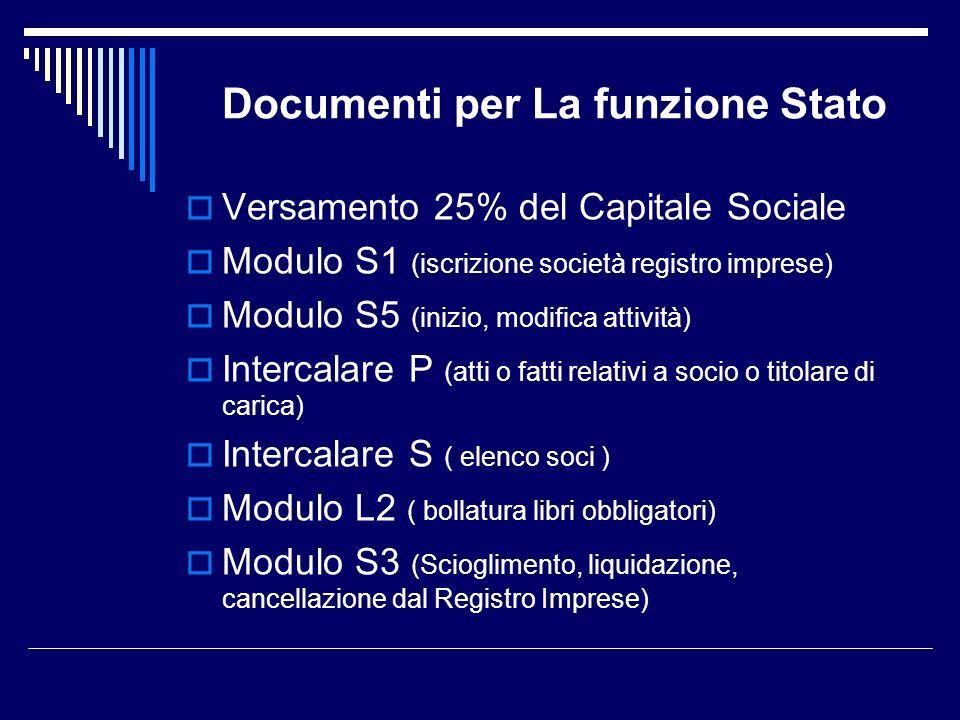 Documenti per La funzione Stato Versamento 25% del Capitale Sociale Modulo S1 (iscrizione società registro imprese) Modulo S5 (inizio, modifica attivi