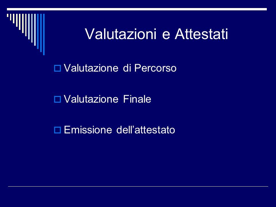 Valutazioni e Attestati Valutazione di Percorso Valutazione Finale Emissione dellattestato